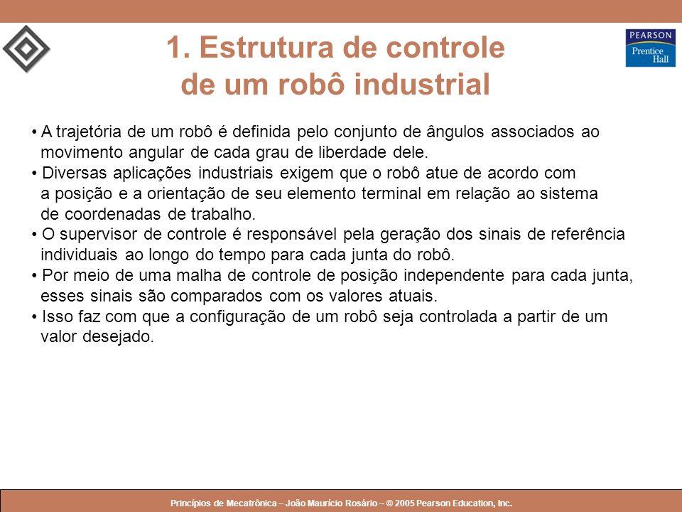 © 2005 by Pearson Education Princípios de Mecatrônica – João Maurício Rosário – © 2005 Pearson Education, Inc. A trajetória de um robô é definida pelo