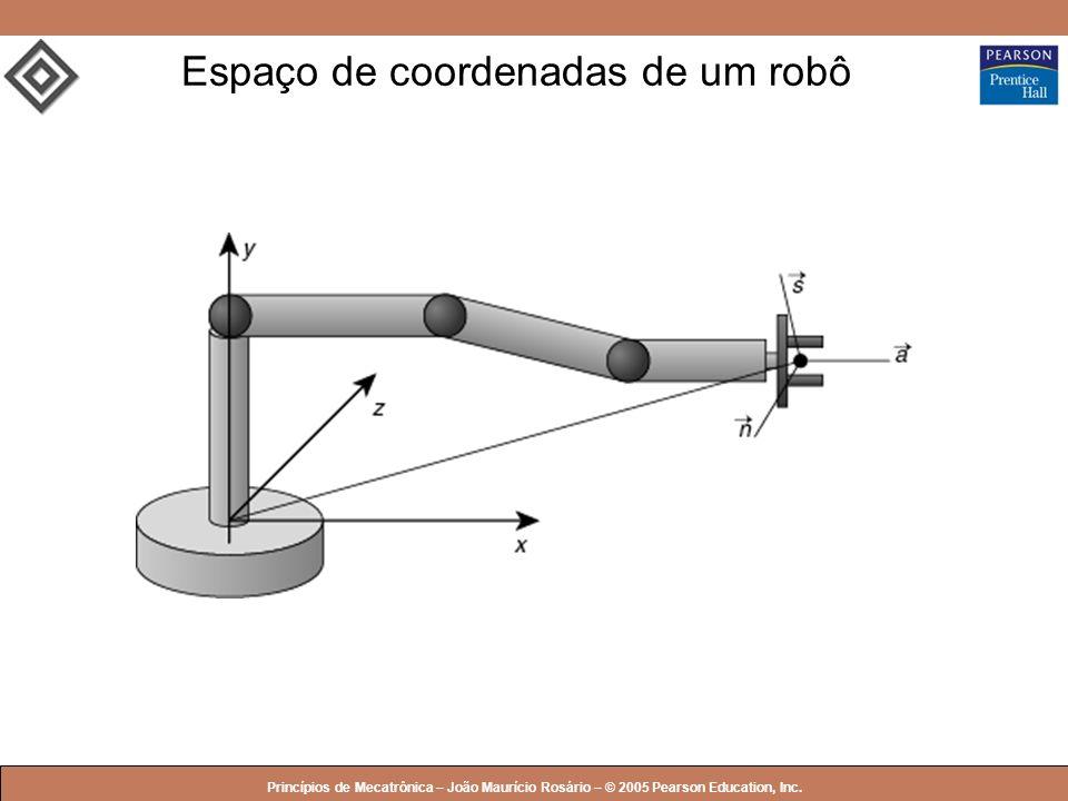 © 2005 by Pearson Education Princípios de Mecatrônica – João Maurício Rosário – © 2005 Pearson Education, Inc. Espaço de coordenadas de um robô
