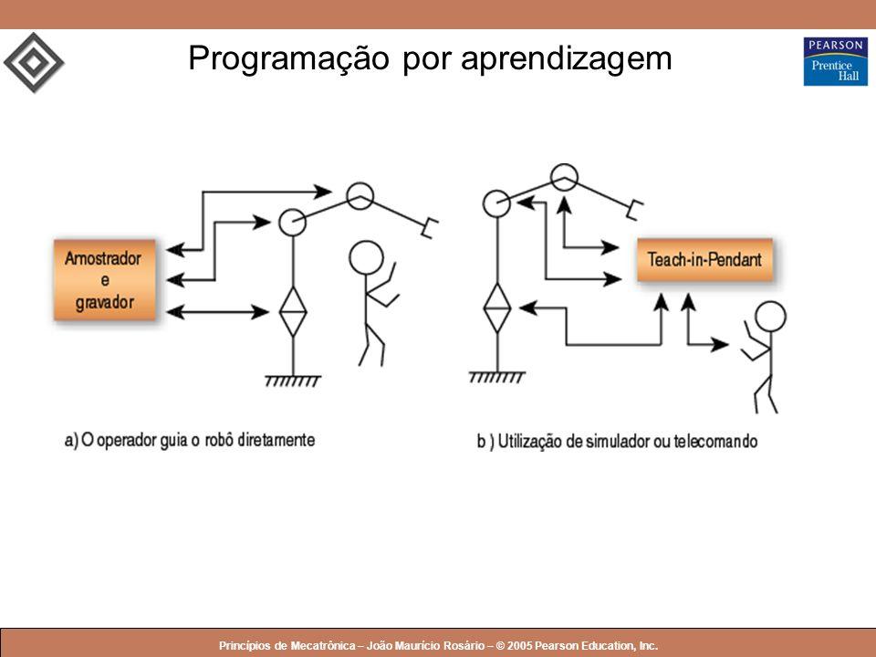 © 2005 by Pearson Education Princípios de Mecatrônica – João Maurício Rosário – © 2005 Pearson Education, Inc. Programação por aprendizagem