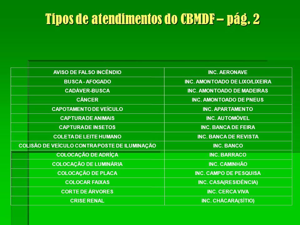 Tipos de atendimentos do CBMDF – pág. 2 INC. CHÁCARA(SÍTIO)CRISE RENAL INC.