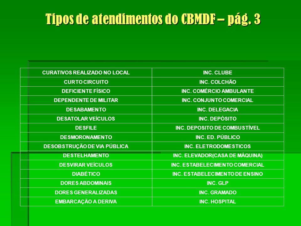Tipos de atendimentos do CBMDF – pág. 3 INC. HOSPITALEMBARCAÇÃO A DERIVA INC.