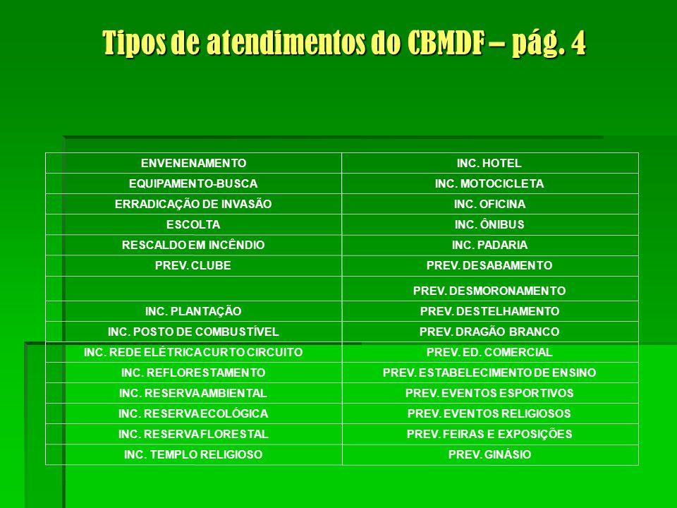 Tipos de atendimentos do CBMDF – pág. 4 PREV. GINÁSIOINC.