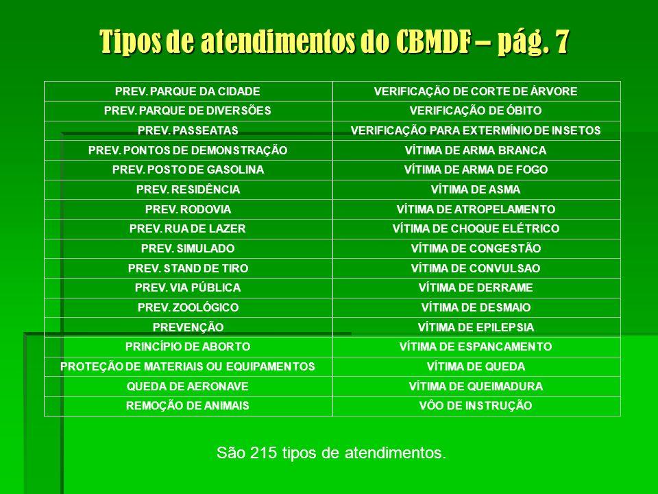 Tipos de atendimentos do CBMDF – pág.