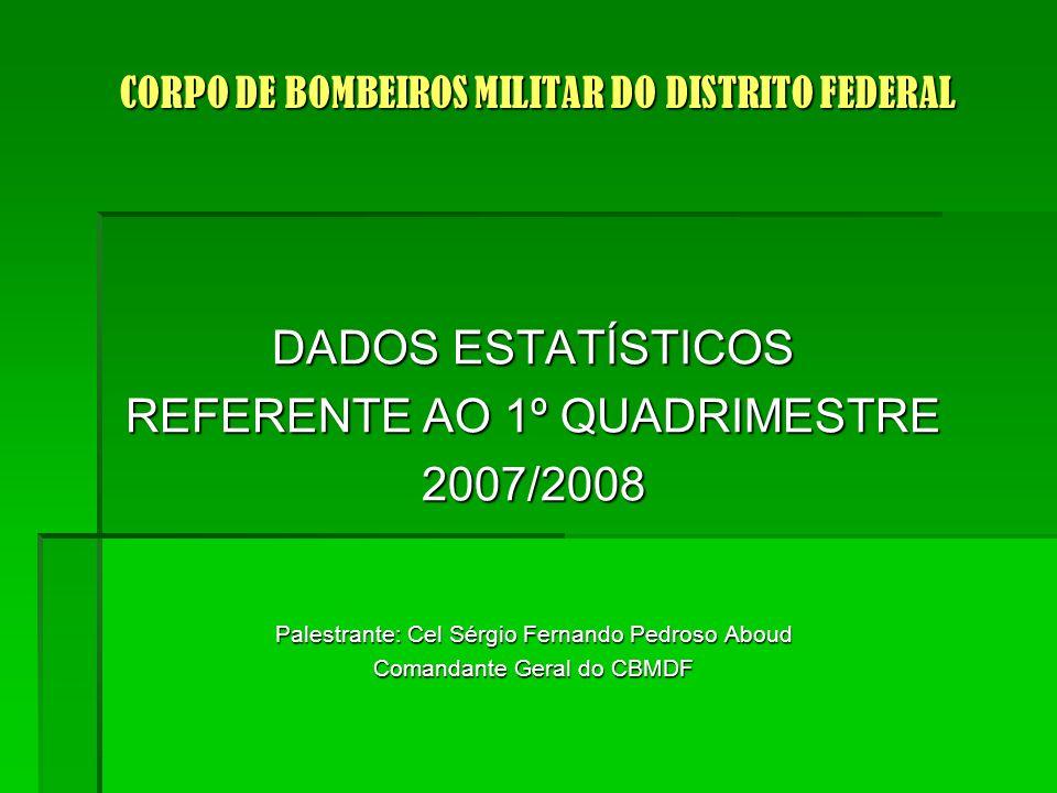 OCORRÊNCIAS DIVERSAS (Prevenções) OCORRÊNCIAS QUADRIMESTRAL DOS ANOS DE 2007/2008