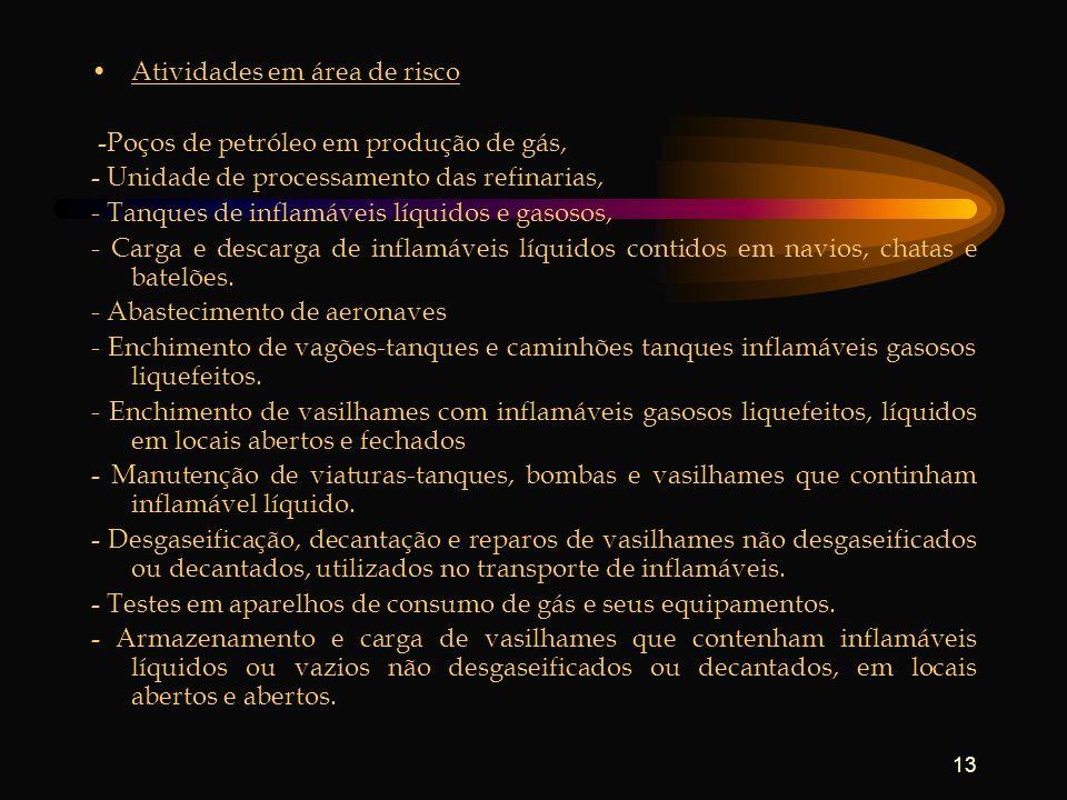 13 Atividades em área de risco - Poços de petróleo em produção de gás, - Unidade de processamento das refinarias, - Tanques de inflamáveis líquidos e