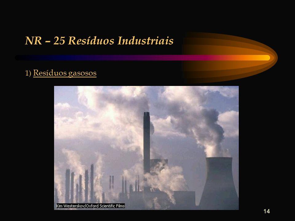 14 NR – 25 Resíduos Industriais 1) Resíduos gasosos