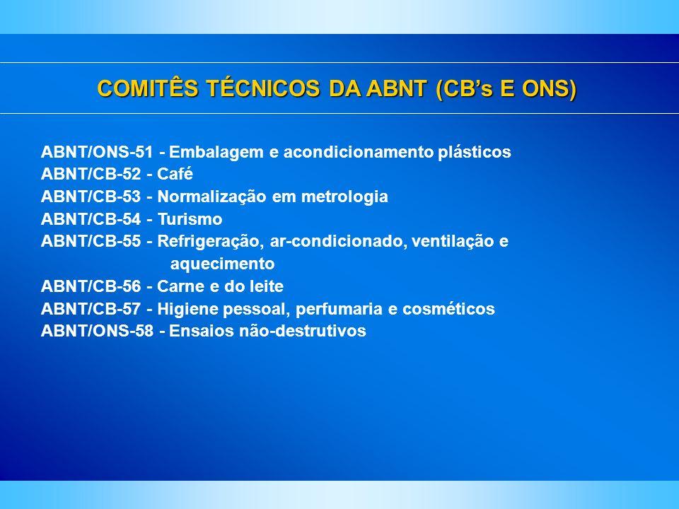 COMITÊS TÉCNICOS DA ABNT (CBs E ONS) ABNT/ONS-51 - Embalagem e acondicionamento plásticos ABNT/CB-52 - Café ABNT/CB-53 - Normalização em metrologia AB