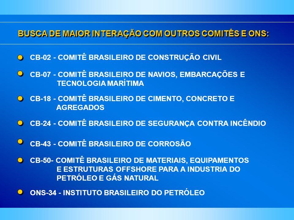 BUSCA DE MAIOR INTERAÇÃO COM OUTROS COMITÊS E ONS: CB-02 - COMITÊ BRASILEIRO DE CONSTRUÇÃO CIVIL CB-07 - COMITÊ BRASILEIRO DE NAVIOS, EMBARCAÇÕES E TE