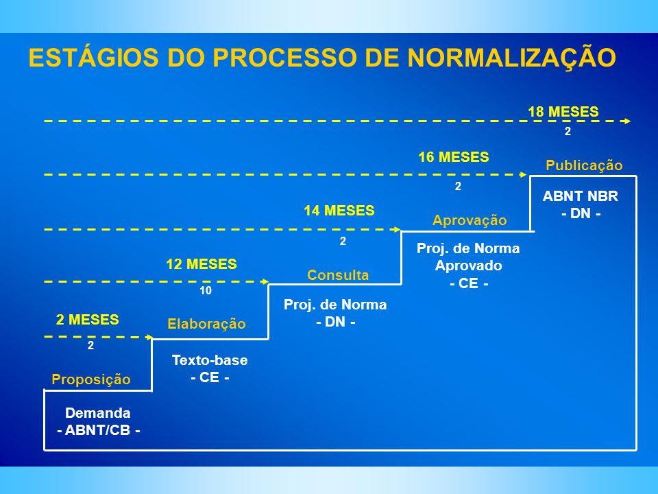 Texto-base - CE - 12 MESES Elaboração 10 Proj. de Norma - DN - 14 MESES Consulta 2 Proj. de Norma Aprovado - CE - 16 MESES Aprovação 2 ABNT NBR - DN -