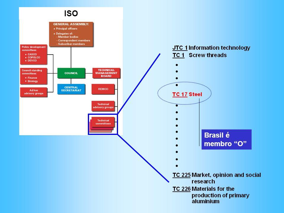ISO Brasil é membro O