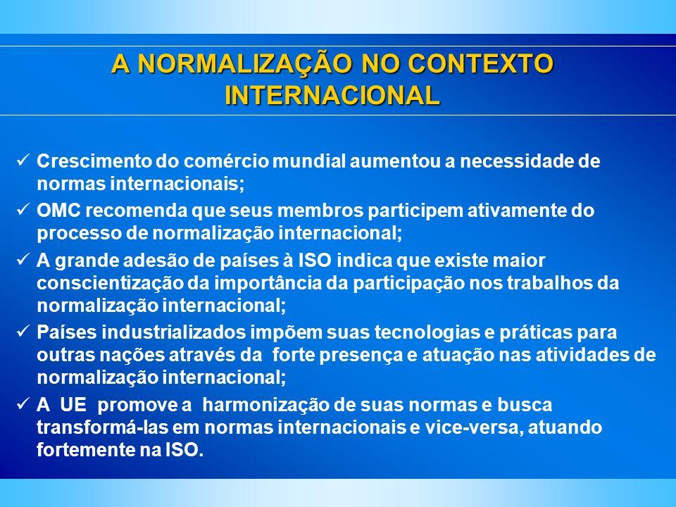 A NORMALIZAÇÃO NO CONTEXTO INTERNACIONAL Crescimento do comércio mundial aumentou a necessidade de normas internacionais; OMC recomenda que seus membr