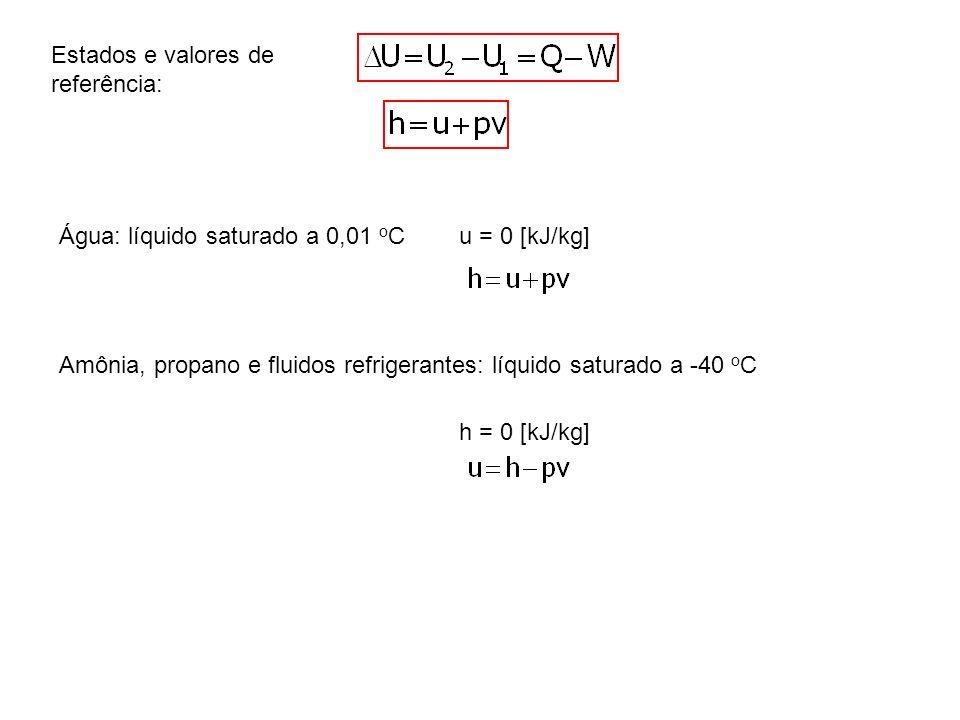 Estados e valores de referência: Água: líquido saturado a 0,01 o Cu = 0 [kJ/kg] Amônia, propano e fluidos refrigerantes: líquido saturado a -40 o C h