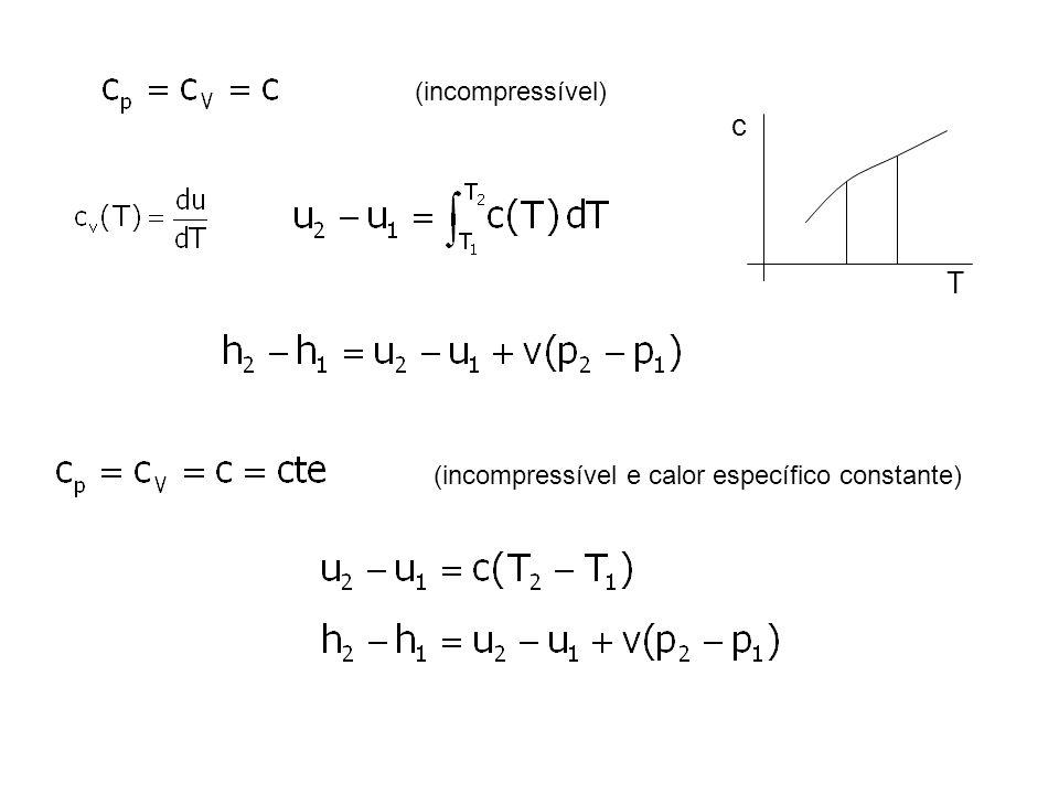 3.4 - Diagrama de compressibilidade Constante universal dos gases Fator de compressibilidade 8.314 [J/kmol.K] 1,986 [Btu/lbmol.R] 1545 [ft.lbf/lbmol.R]