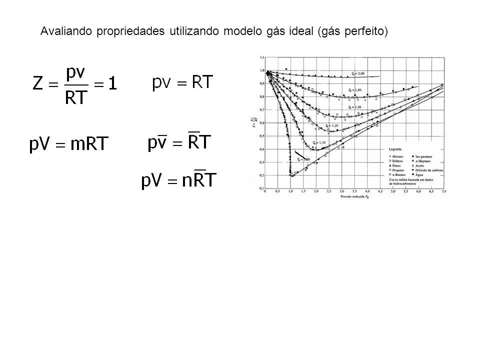 Avaliando propriedades utilizando modelo gás ideal (gás perfeito)