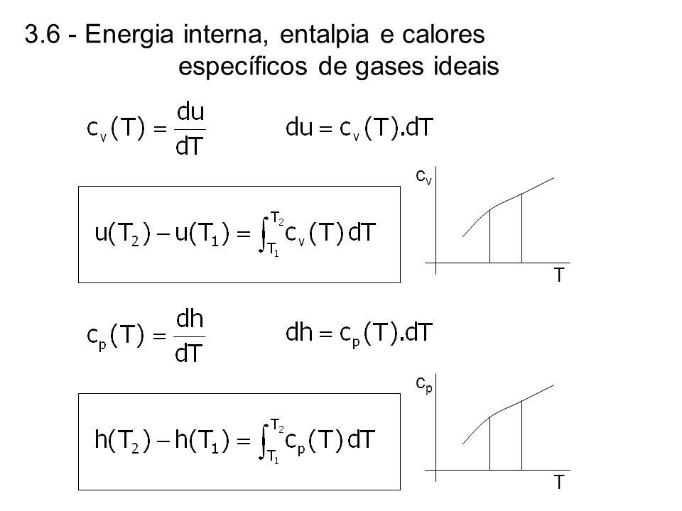 3.6 - Energia interna, entalpia e calores específicos de gases ideais cvcv T cpcp T