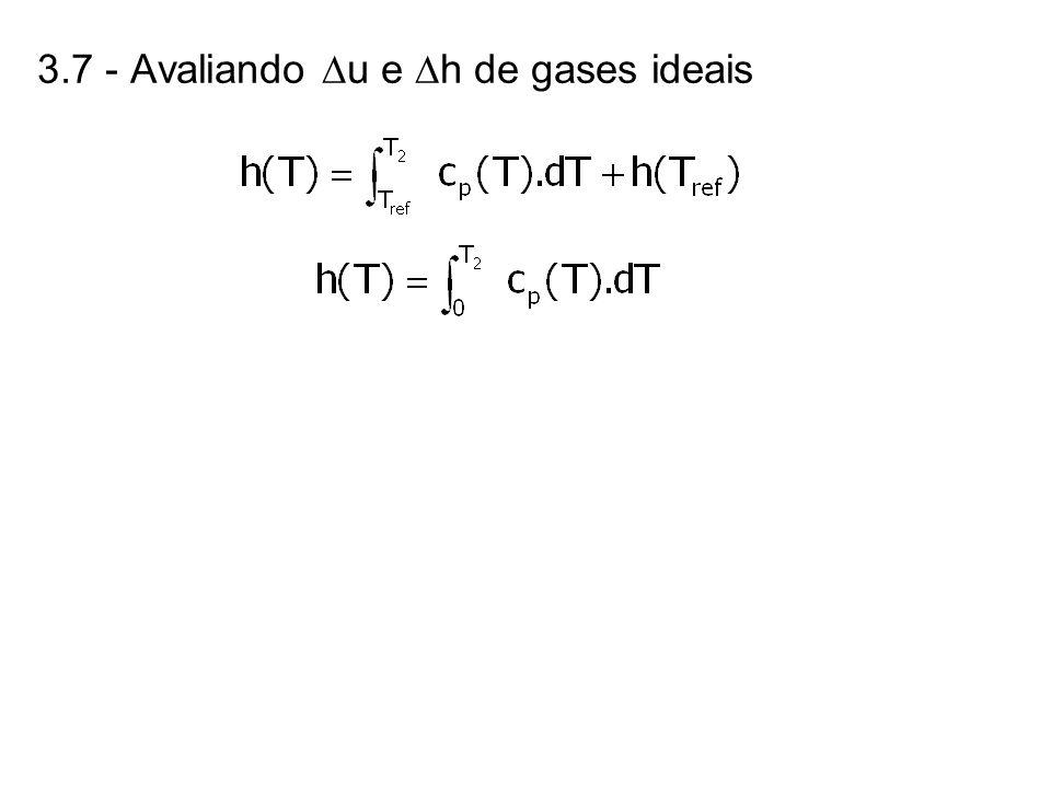 3.7 - Avaliando u e h de gases ideais