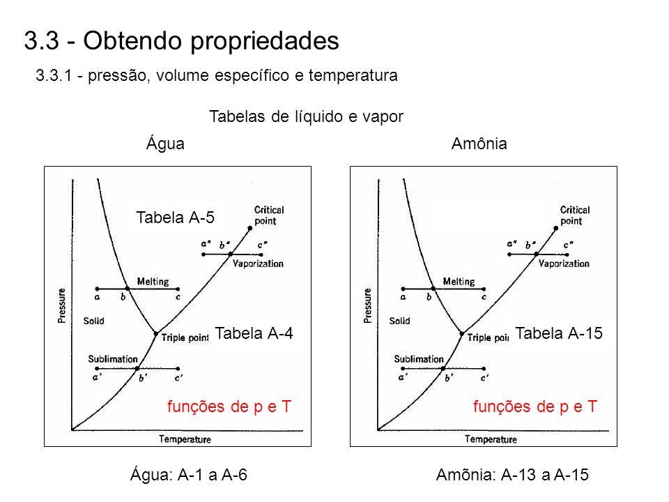Tabelas de saturação: T ou p v g f Água: A-2 Tabela por temperatura A-3 Tabela por pressão vfvf vgvg Amônia: A-13 Tabela por temperatura A-14 Tabela por pressão v