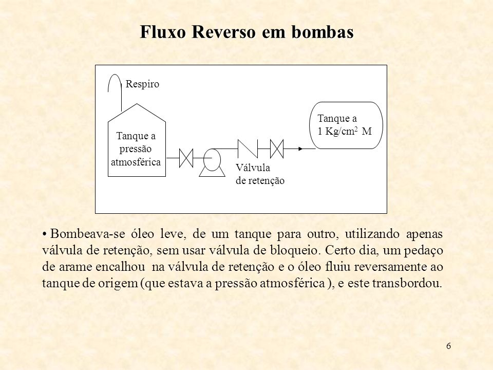 7 Fluxo Reverso em Reatores ReatorReator Fluxo normal Reagente BReagente ATanque de estocagem do reagente B Óxido de eteno reagia com amônia, produzindo etanolamina.