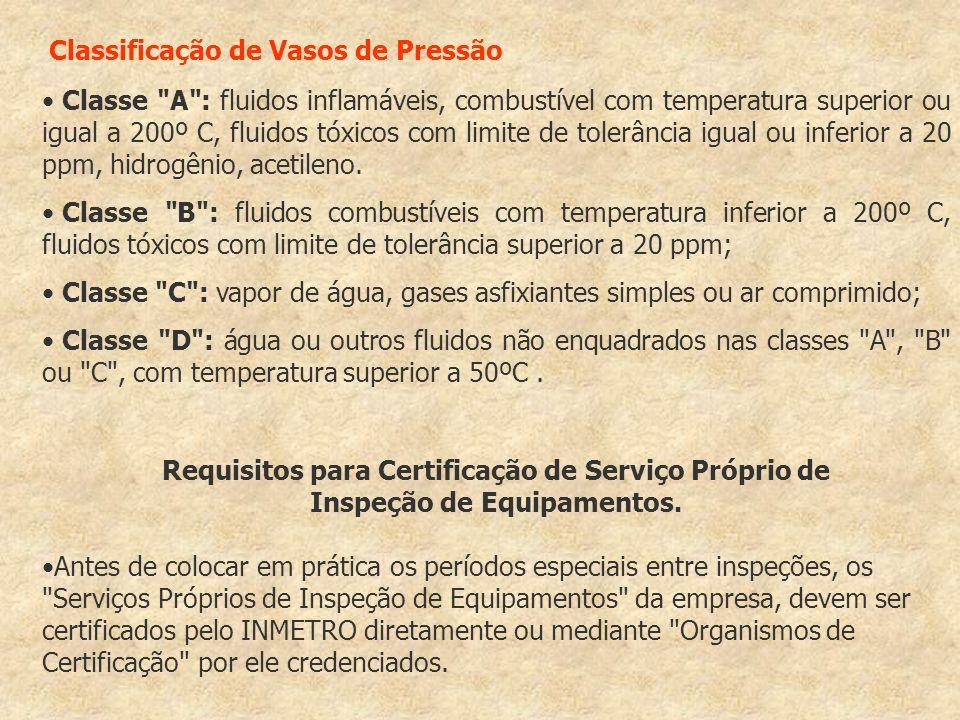 Classificação de Vasos de Pressão Classe