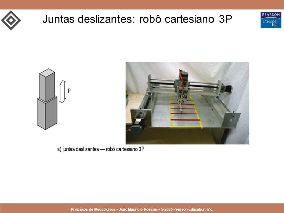 © 2005 by Pearson Education Princípios de Mecatrônica – João Maurício Rosário – © 2005 Pearson Education, Inc.