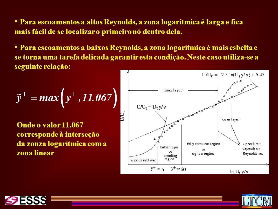 Para escoamentos a altos Reynolds, a zona logarítmica é larga e fica mais fácil de se localizar o primeiro nó dentro dela. Para escoamentos a baixos R