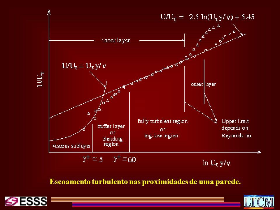 Existe duas formas para se modelar a região viscosa (sub-camada viscosa+região tampão): Na primeira delas esta região não é resolvida e sim modelada através de fórmulas empíricas chamadas de leis de parede utilizadas para ligar a região viscosa com o núcleo turbulento Na segunda possibilidade a região viscosa é modelada com modificações nos modelos de turbulência e com refinamento adequado da malha junto à parede, incluindo-se a sub-camada viscosa Assim, leis de parede é uma ferramenta muito popular para escoamentos a altos números de Reynolds por permitir economizar tempo computacional, são ferramentas robustas e relativamente precisas É uma ferramenta popular para escoamentos industriais