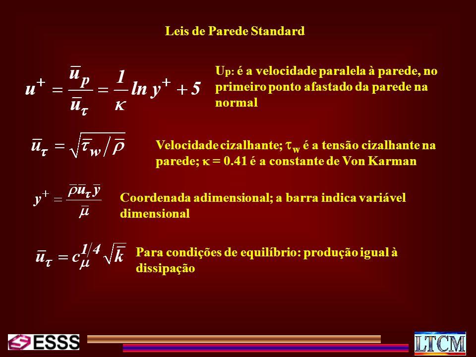 Leis de Parede Standard U p: é a velocidade paralela à parede, no primeiro ponto afastado da parede na normal Velocidade cizalhante; w é a tensão ciza
