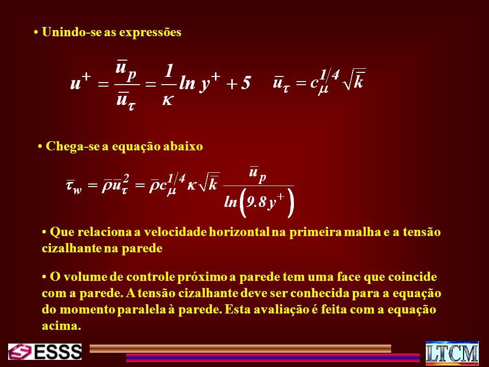 Unindo-se as expressões Chega-se a equação abaixo Que relaciona a velocidade horizontal na primeira malha e a tensão cizalhante na parede O volume de