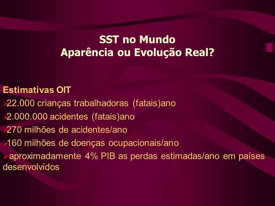 SST no Mundo Aparência ou Evolução Real.