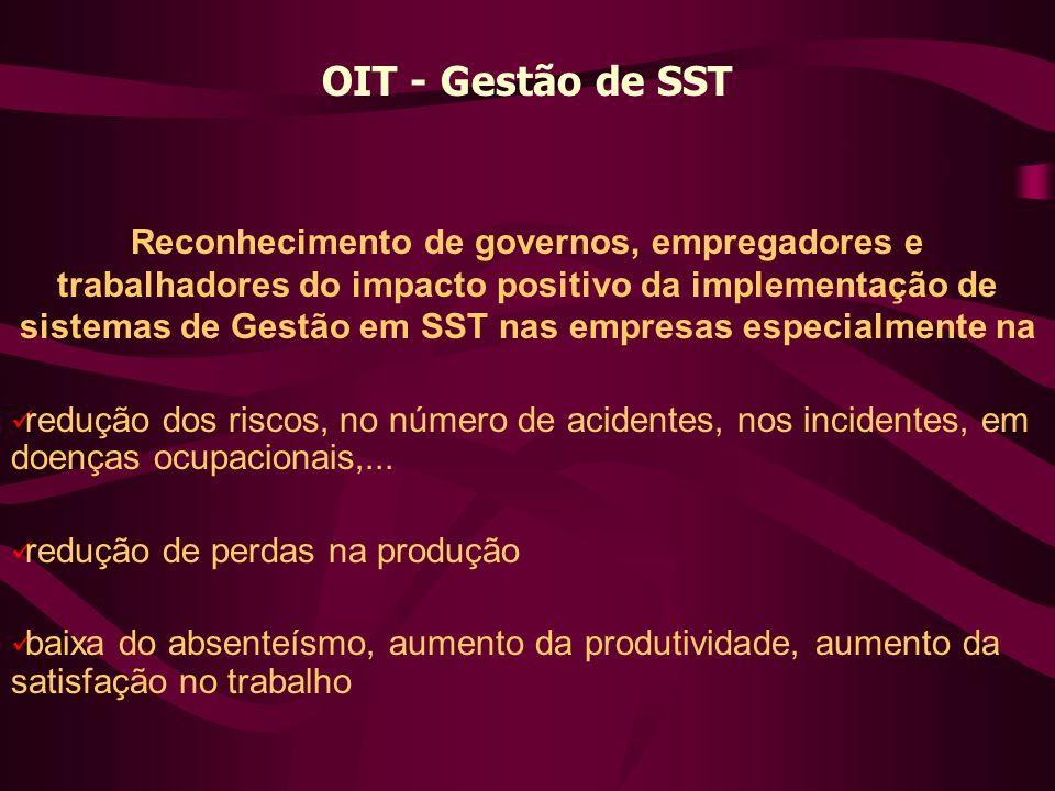 OIT - Gestão de SST Reconhecimento de governos, empregadores e trabalhadores do impacto positivo da implementação de sistemas de Gestão em SST nas empresas especialmente na redução dos riscos, no número de acidentes, nos incidentes, em doenças ocupacionais,...