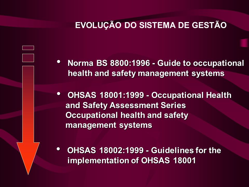 Norma BS 8800:1996 - Guide to occupational health and safety management systems Norma BS 8800:1996 - Guide to occupational health and safety management systems OHSAS 18001:1999 - Occupational Health and Safety Assessment Series Occupational health and safety management systems OHSAS 18001:1999 - Occupational Health and Safety Assessment Series Occupational health and safety management systems OHSAS 18002:1999 - Guidelines for the implementation of OHSAS 18001 OHSAS 18002:1999 - Guidelines for the implementation of OHSAS 18001 EVOLUÇÃO DO SISTEMA DE GESTÃO