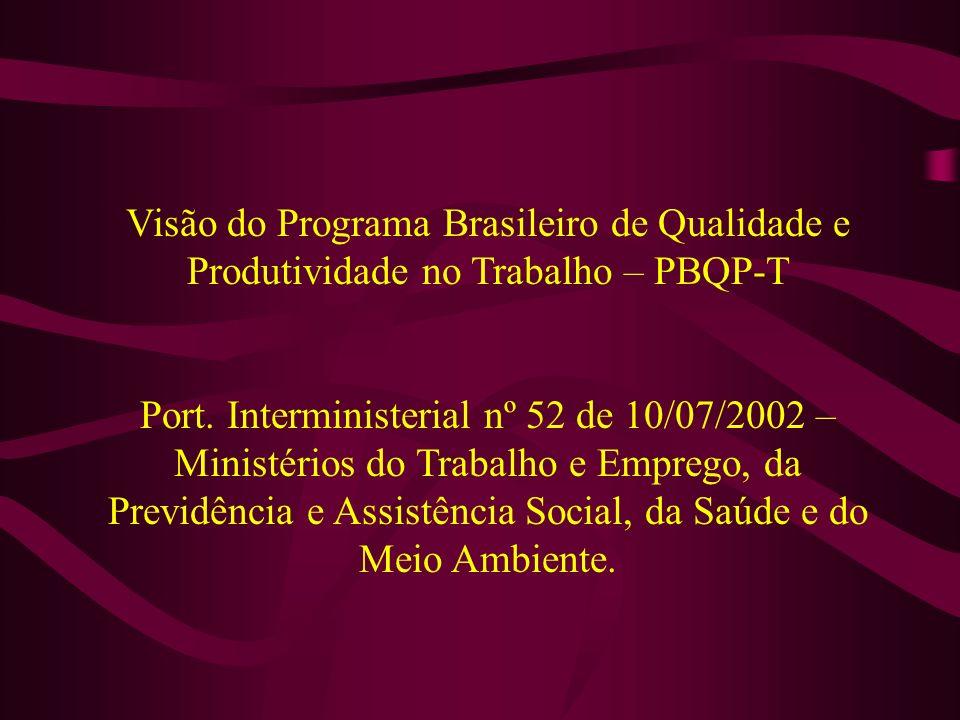 Visão do Programa Brasileiro de Qualidade e Produtividade no Trabalho – PBQP-T Port.