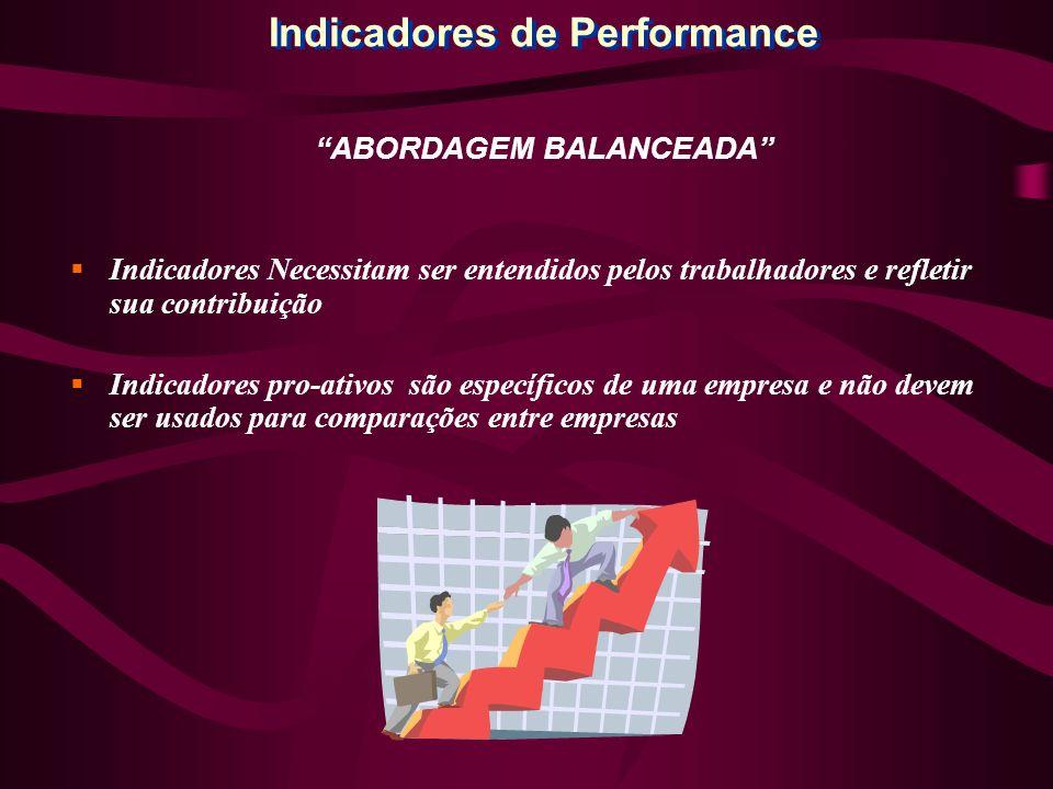 Indicadores de Performance ABORDAGEM BALANCEADA Indicadores Necessitam ser entendidos pelos trabalhadores e refletir sua contribuição Indicadores pro-ativos são específicos de uma empresa e não devem ser usados para comparações entre empresas