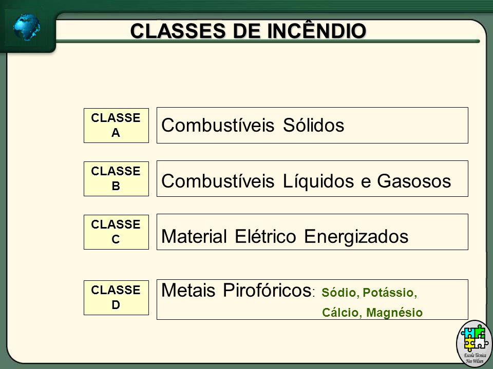 CLASSES DE INCÊNDIO Combustíveis Sólidos Combustíveis Líquidos e Gasosos Material Elétrico Energizados Metais Pirofóricos : Sódio, Potássio, Cálcio, Magnésio CLASSEA CLASSEB CLASSEC CLASSED