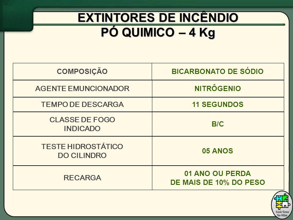 COMPOSIÇÃOBICARBONATO DE SÓDIO TEMPO DE DESCARGA 11 SEGUNDOS CLASSE DE FOGO INDICADO B/C TESTE HIDROSTÁTICO DO CILINDRO 05 ANOS RECARGA 01 ANO OU PERDA DE MAIS DE 10% DO PESO AGENTE EMUNCIONADOR NITRÔGENIO EXTINTORES DE INCÊNDIO PÓ QUIMICO – 4 Kg