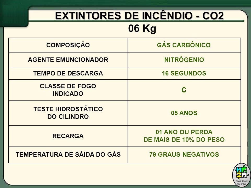 COMPOSIÇÃOGÁS CARBÔNICO TEMPO DE DESCARGA16 SEGUNDOS CLASSE DE FOGO INDICADO C TESTE HIDROSTÁTICO DO CILINDRO 05 ANOS RECARGA 01 ANO OU PERDA DE MAIS DE 10% DO PESO TEMPERATURA DE SÁIDA DO GÁS79 GRAUS NEGATIVOS AGENTE EMUNCIONADORNITRÔGENIO EXTINTORES DE INCÊNDIO - CO2 06 Kg