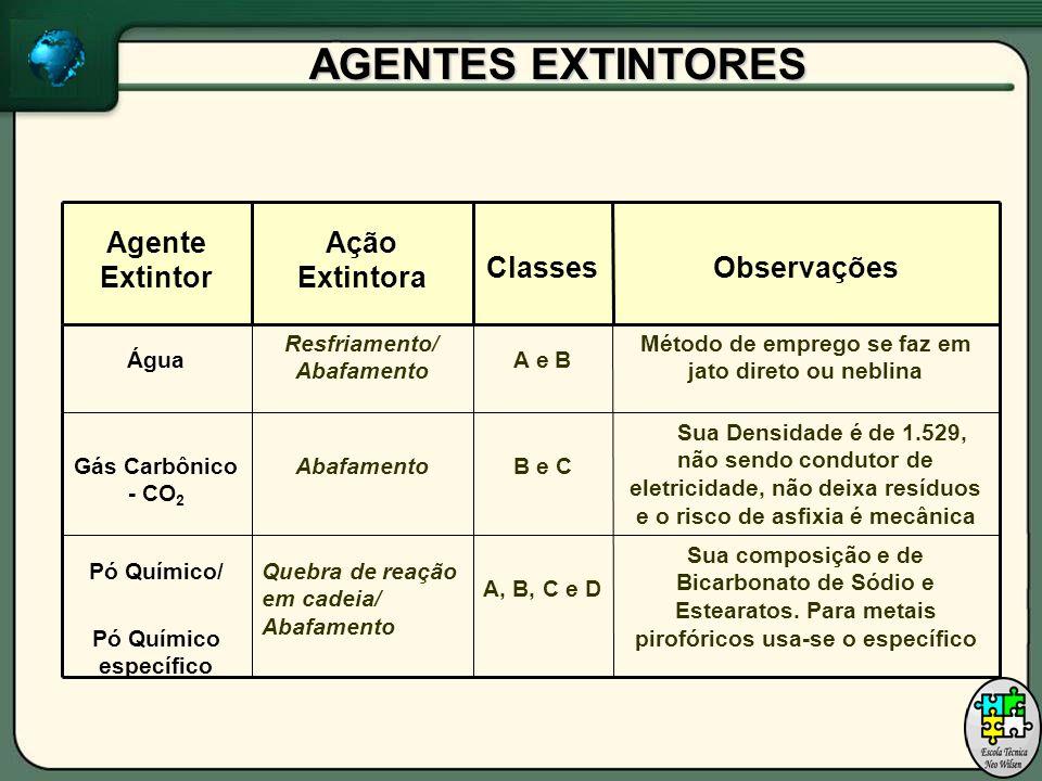 AGENTES EXTINTORES Método de emprego se faz em jato direto ou neblina A e B Resfriamento/ Abafamento Água Sua composição e de Bicarbonato de Sódio e Estearatos.