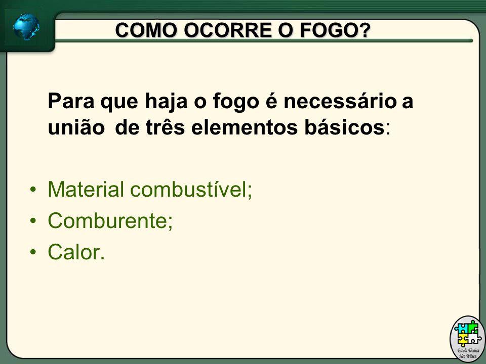 COMO OCORRE O FOGO.