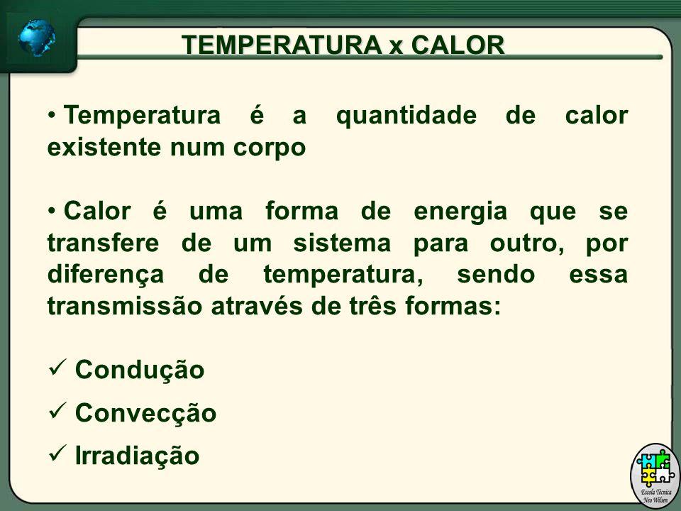 TEMPERATURAx CALOR TEMPERATURA x CALOR Temperatura é a quantidade de calor existente num corpo Calor é uma forma de energia que se transfere de um sistema para outro, por diferença de temperatura, sendo essa transmissão através de três formas: Condução Convecção Irradiação