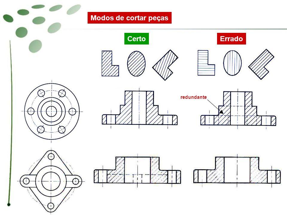 Modos de cortar peças CertoErrado redundante