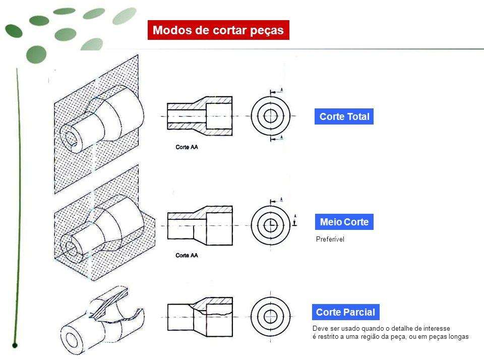 Modos de cortar peças Corte Total Meio Corte Corte Parcial Deve ser usado quando o detalhe de interesse é restrito a uma região da peça, ou em peças l