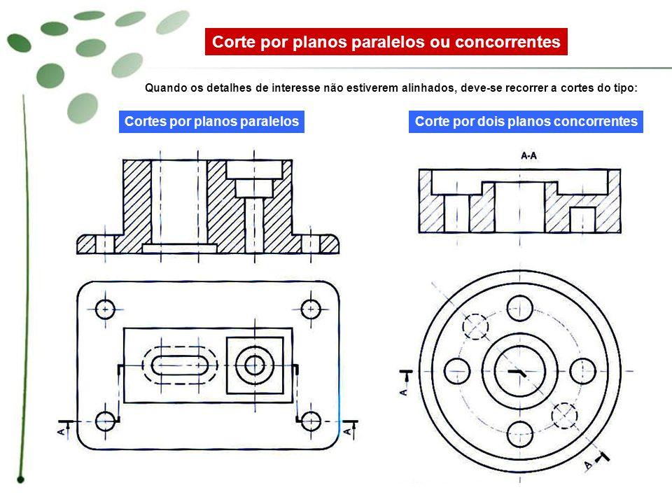 Corte por planos paralelos ou concorrentes Cortes por planos paralelosCorte por dois planos concorrentes Quando os detalhes de interesse não estiverem
