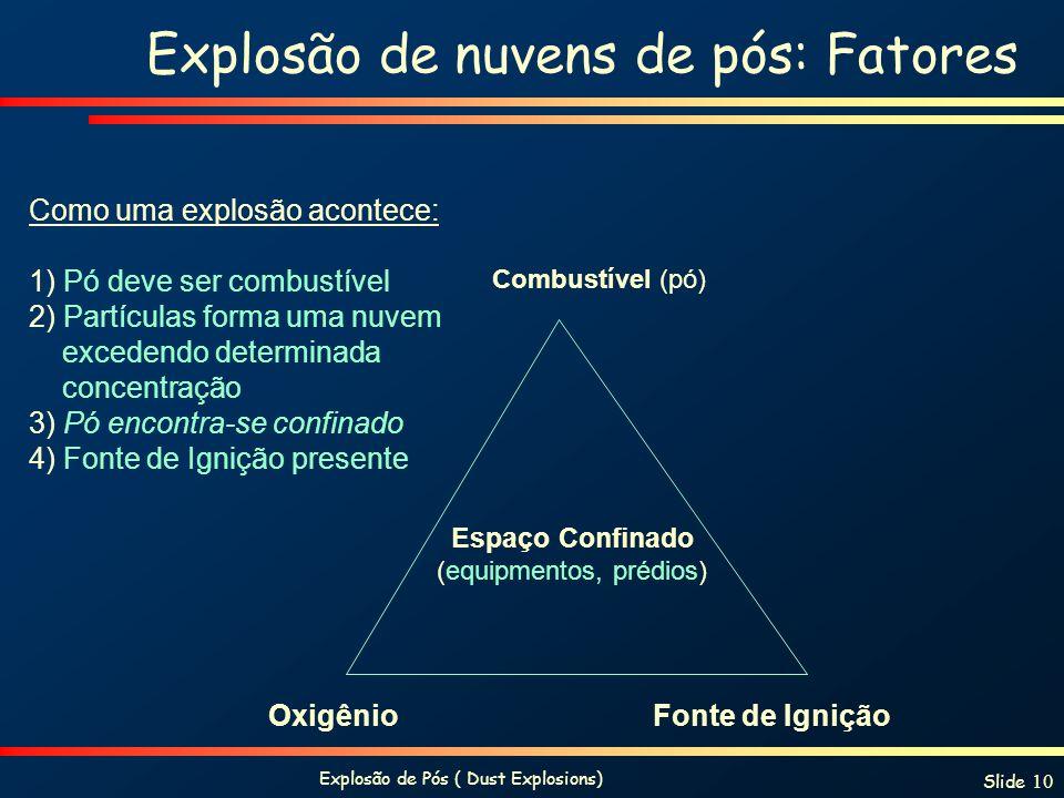 Explosão de Pós ( Dust Explosions) Slide 10 Explosão de nuvens de pós: Fatores Combustível (pó) Oxigênio Fonte de Ignição Espaço Confinado (equipmento