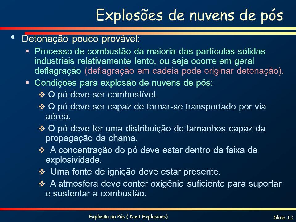 Explosão de Pós ( Dust Explosions) Slide 12 Explosões de nuvens de pós Detonação pouco provável: Processo de combustão da maioria das partículas sólid
