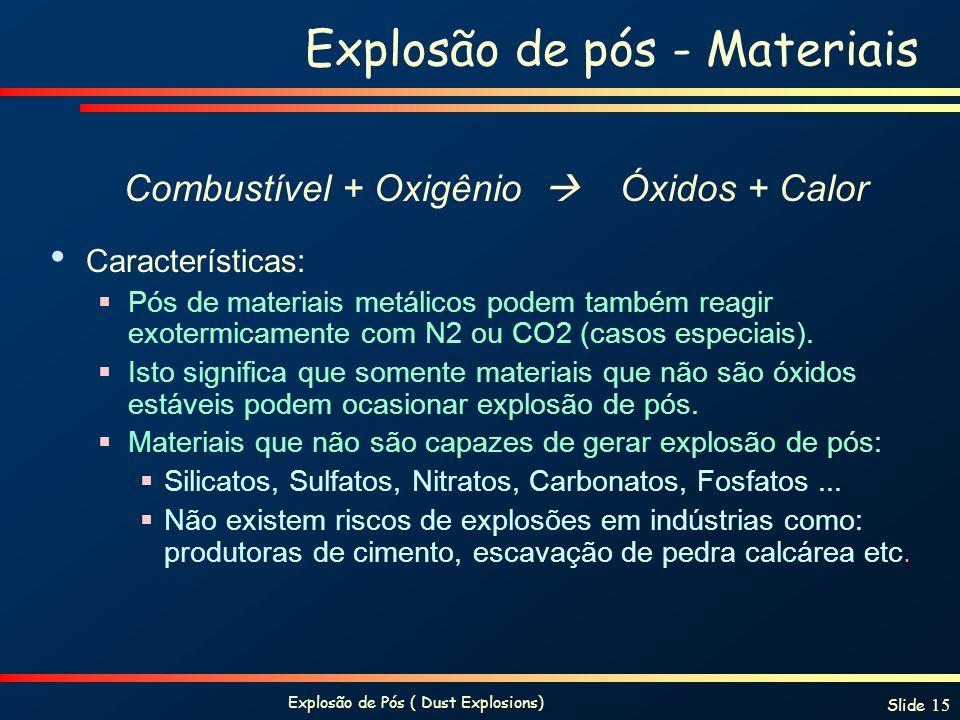 Explosão de Pós ( Dust Explosions) Slide 15 Explosão de pós - Materiais Características: Pós de materiais metálicos podem também reagir exotermicament