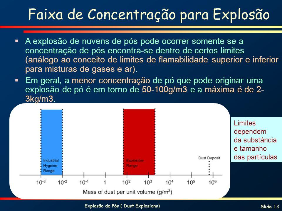 Explosão de Pós ( Dust Explosions) Slide 18 Faixa de Concentração para Explosão A explosão de nuvens de pós pode ocorrer somente se a concentração de