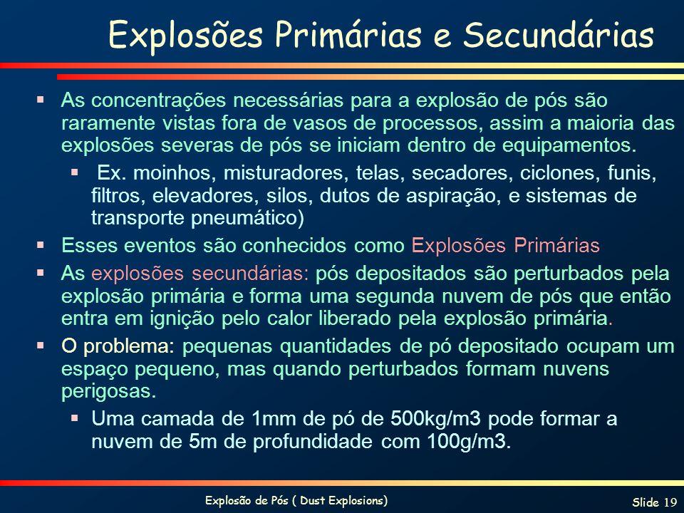 Explosão de Pós ( Dust Explosions) Slide 19 Explosões Primárias e Secundárias As concentrações necessárias para a explosão de pós são raramente vistas