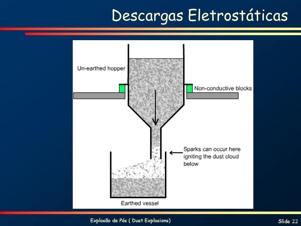Explosão de Pós ( Dust Explosions) Slide 22 Descargas Eletrostáticas