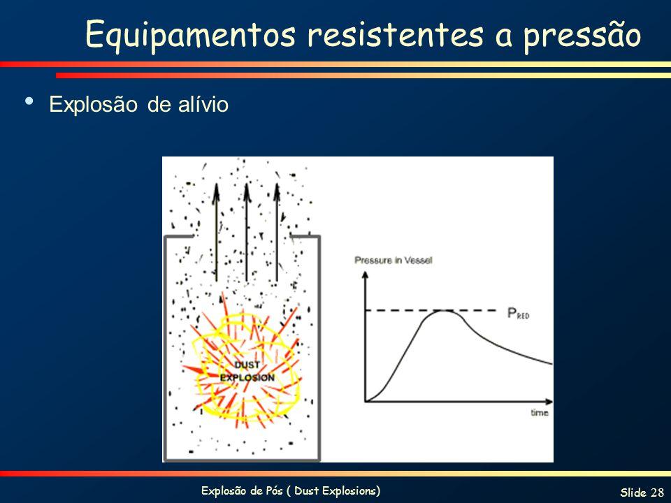 Explosão de Pós ( Dust Explosions) Slide 28 Equipamentos resistentes a pressão Explosão de alívio