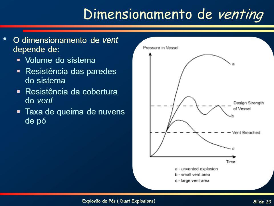 Explosão de Pós ( Dust Explosions) Slide 29 Dimensionamento de venting O dimensionamento de vent depende de: Volume do sistema Resistência das paredes
